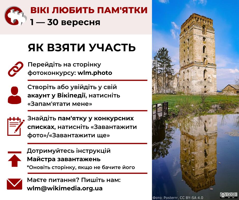 Інфографіка як взяти участь у конкурсі ВЛП